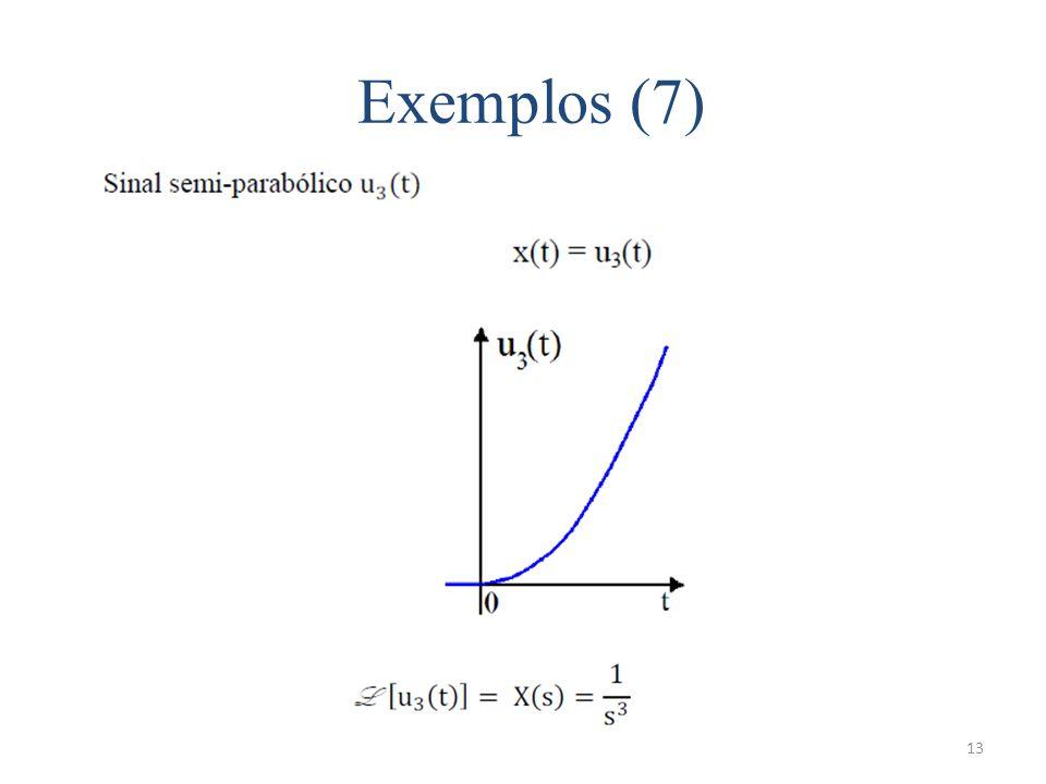 Exemplos (7)