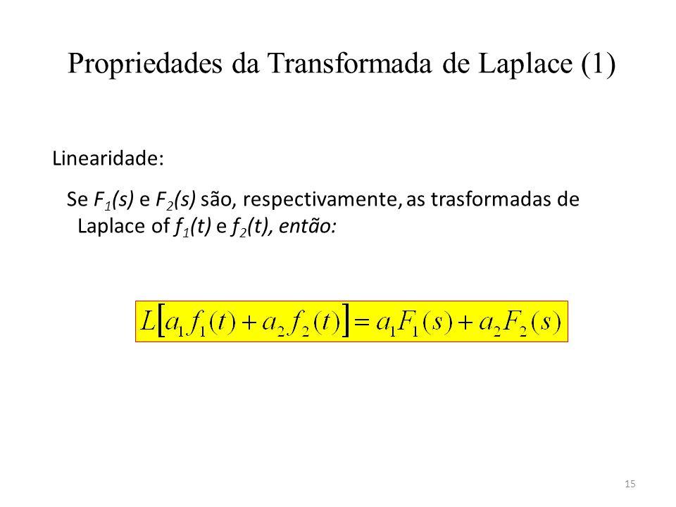 Propriedades da Transformada de Laplace (1)