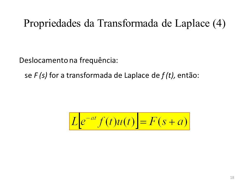 Propriedades da Transformada de Laplace (4)