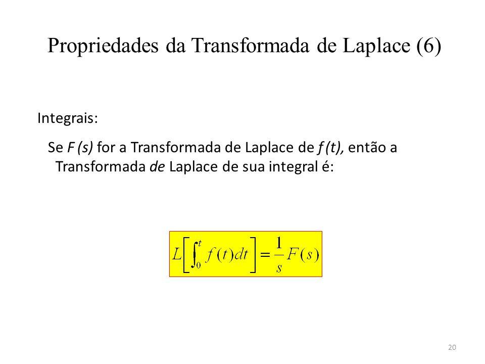 Propriedades da Transformada de Laplace (6)