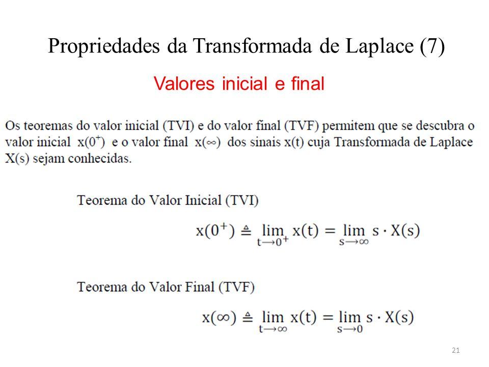 Propriedades da Transformada de Laplace (7)