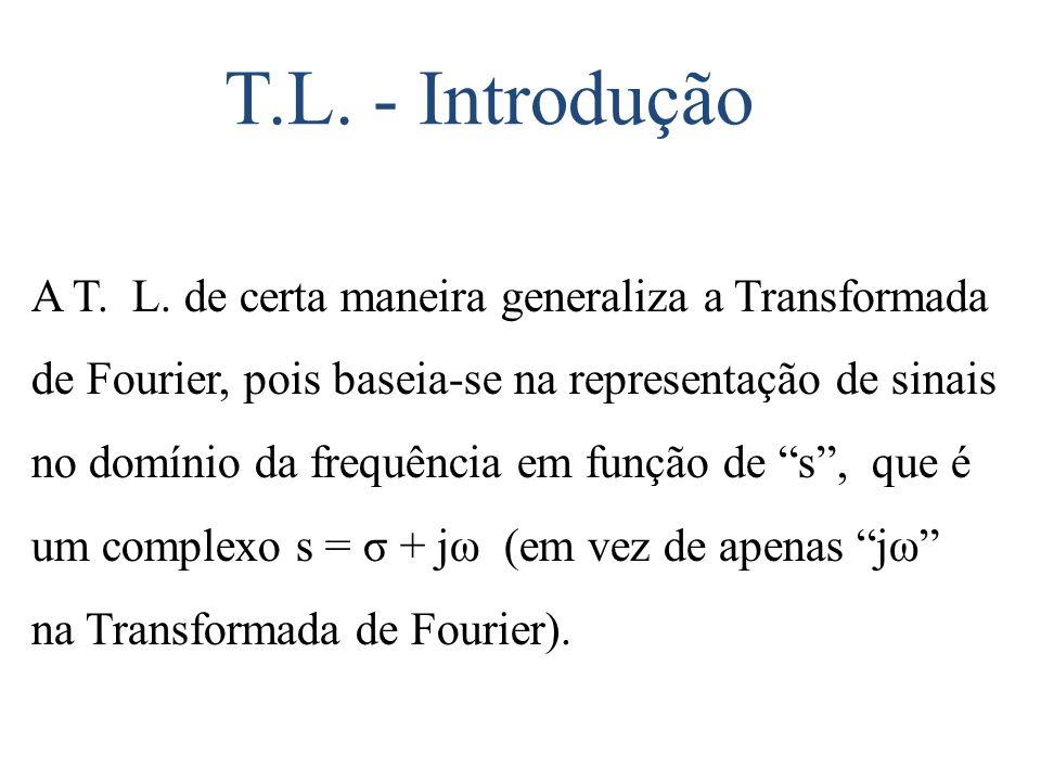 T.L. - Introdução A T. L. de certa maneira generaliza a Transformada