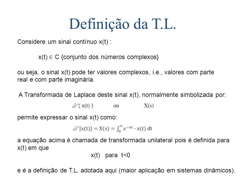 Definição da T.L. Considere um sinal contínuo x(t) :