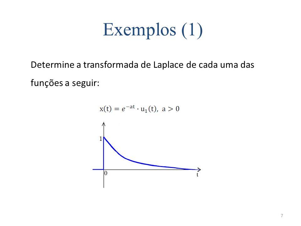 Exemplos (1) Determine a transformada de Laplace de cada uma das funções a seguir: