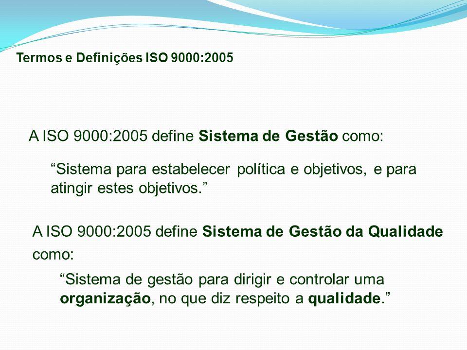 A ISO 9000:2005 define Sistema de Gestão como: