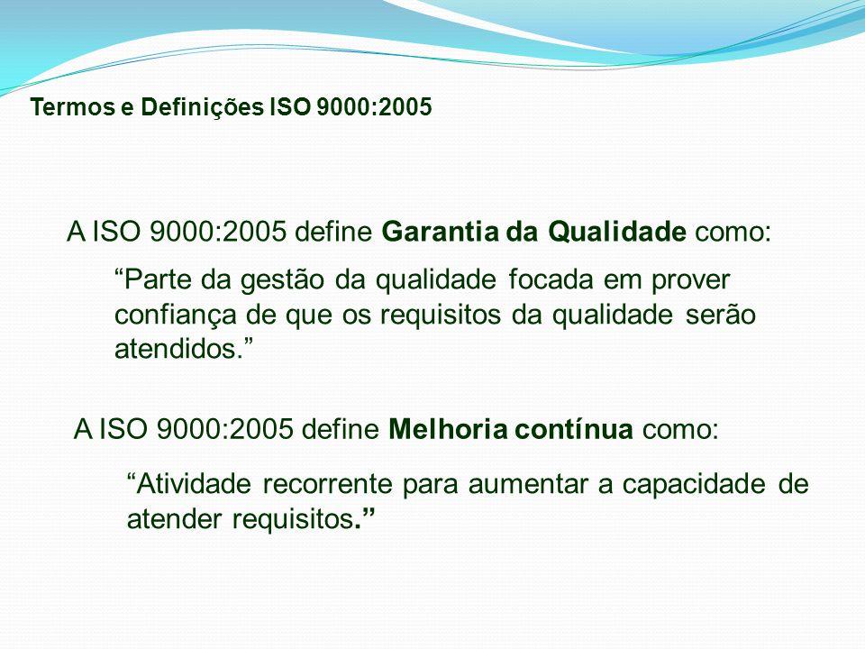 A ISO 9000:2005 define Garantia da Qualidade como: