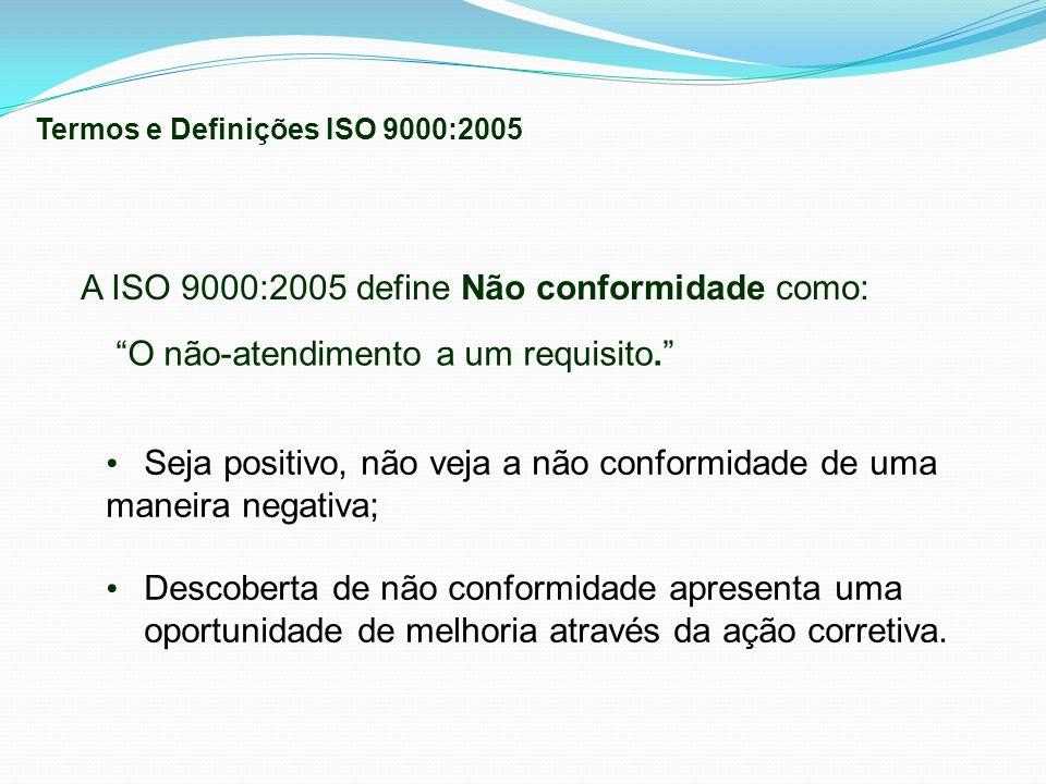 A ISO 9000:2005 define Não conformidade como:
