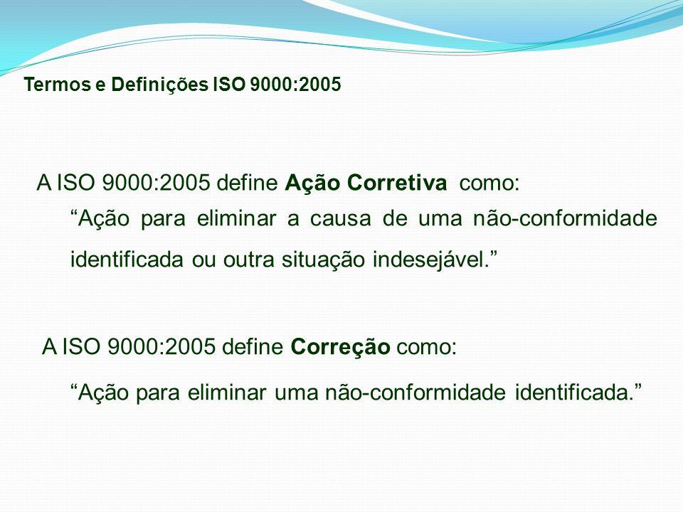 A ISO 9000:2005 define Ação Corretiva como: