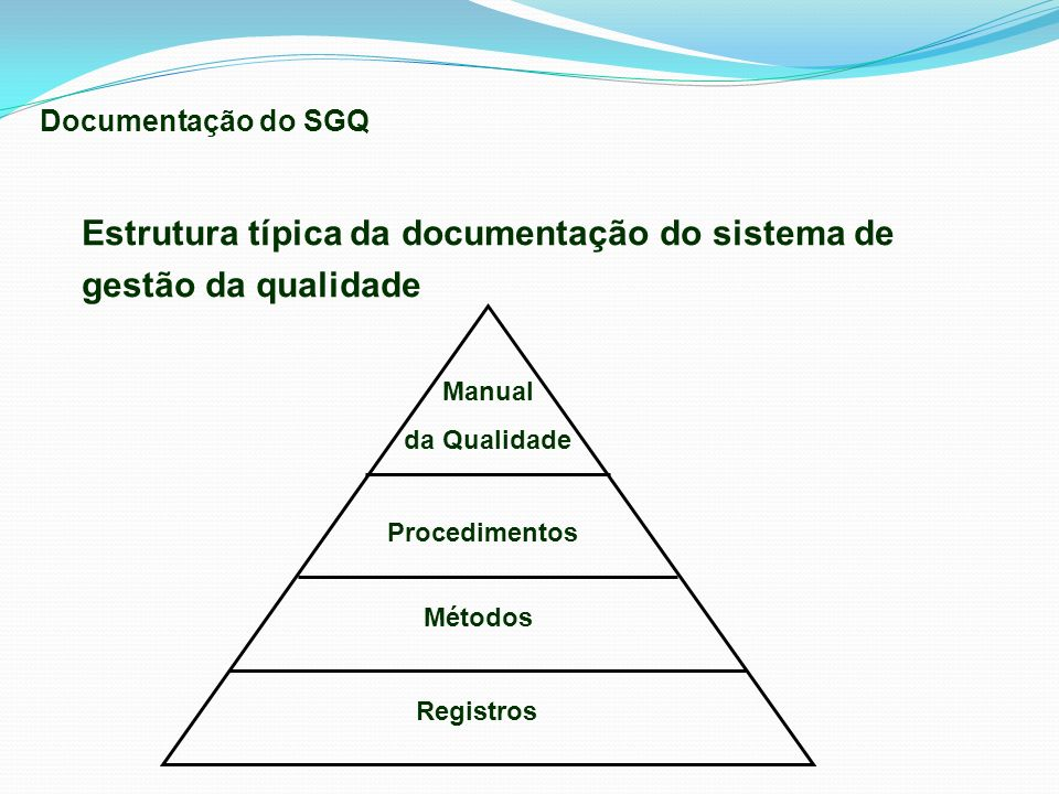 Estrutura típica da documentação do sistema de gestão da qualidade