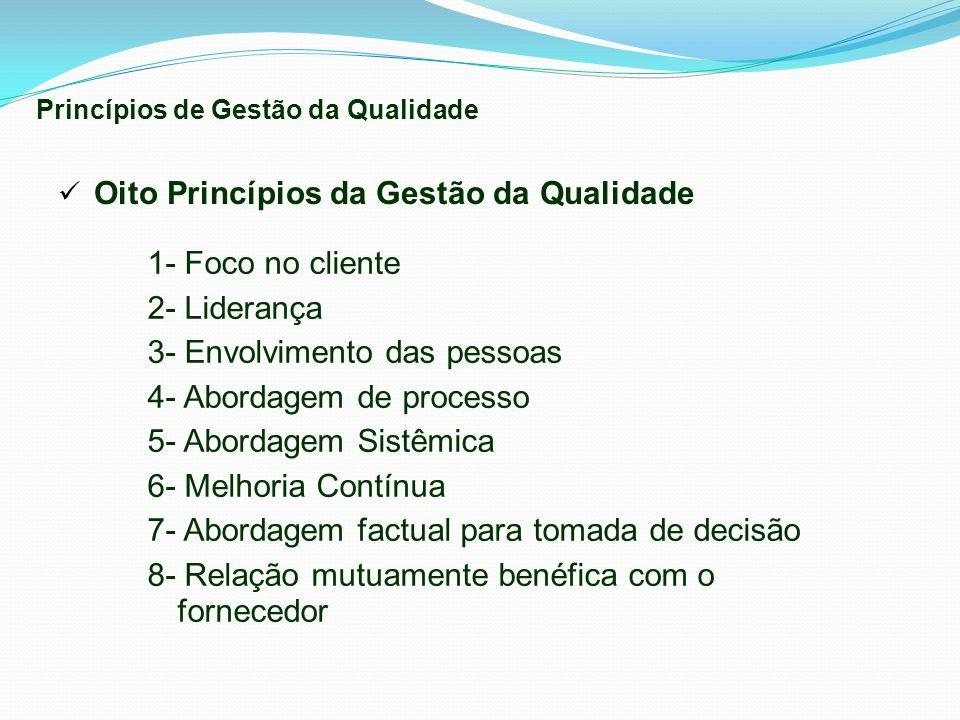 Oito Princípios da Gestão da Qualidade 1- Foco no cliente 2- Liderança
