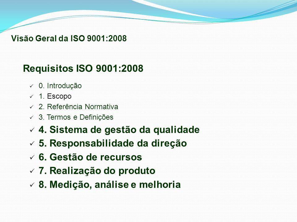 4. Sistema de gestão da qualidade 5. Responsabilidade da direção