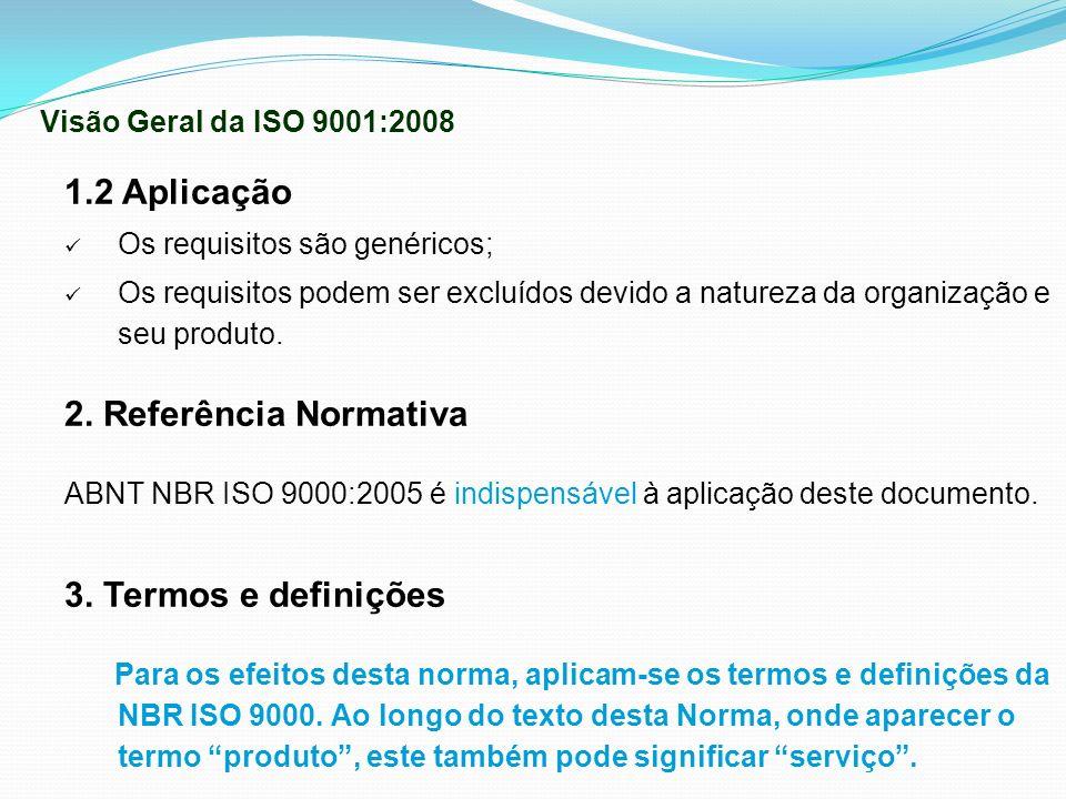 1.2 Aplicação 2. Referência Normativa 3. Termos e definições