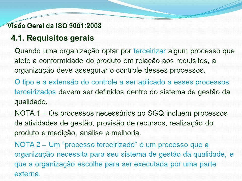 Visão Geral da ISO 9001:2008 4.1. Requisitos gerais.