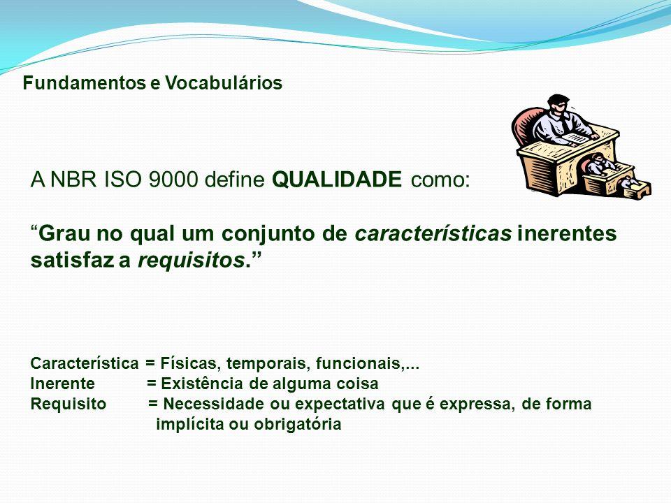 A NBR ISO 9000 define QUALIDADE como: