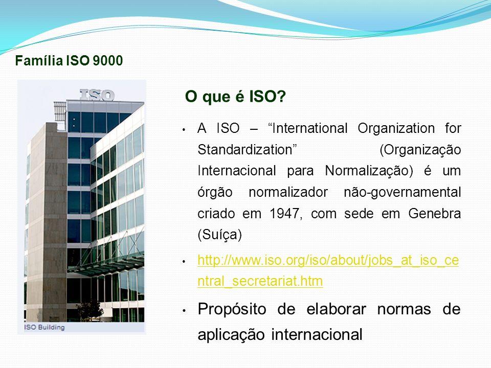 Propósito de elaborar normas de aplicação internacional