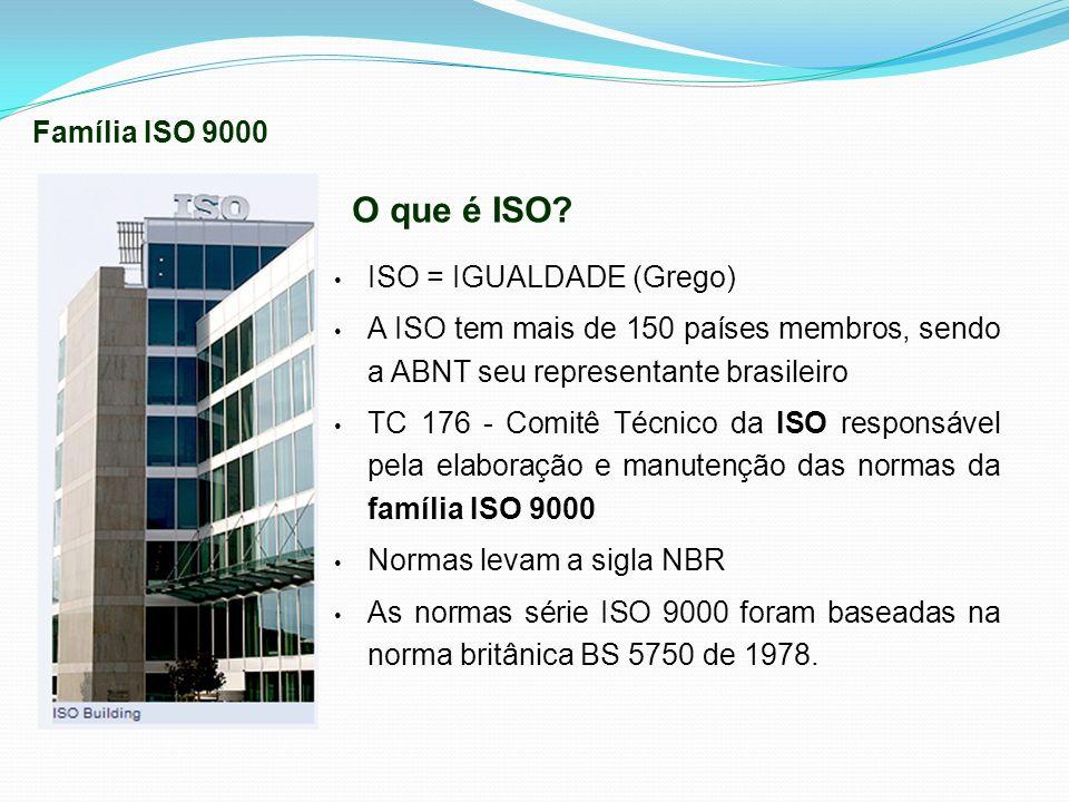 O que é ISO Família ISO 9000 ISO = IGUALDADE (Grego)