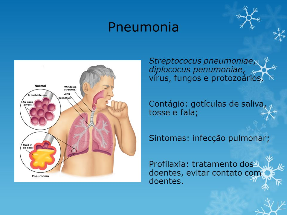 PneumoniaStreptococus pneumoniae, diplococus penumoniae, vírus, fungos e protozoários. Contágio: gotículas de saliva, tosse e fala;