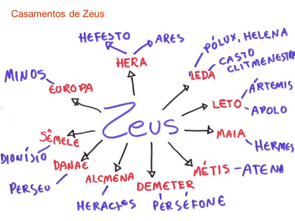 Casamentos de Zeus