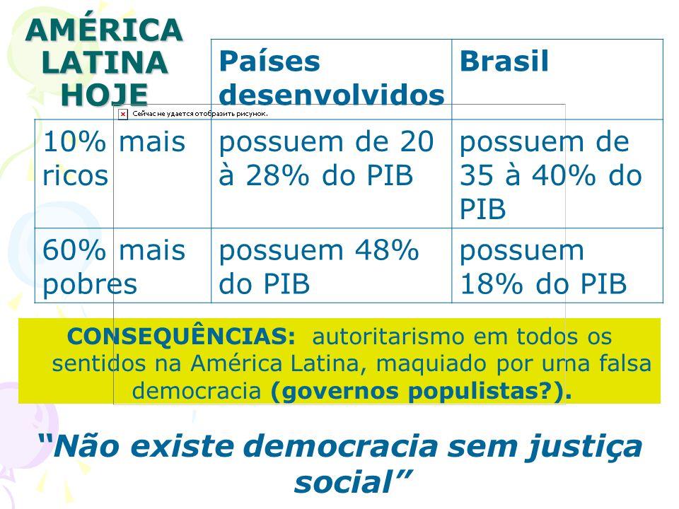Não existe democracia sem justiça social