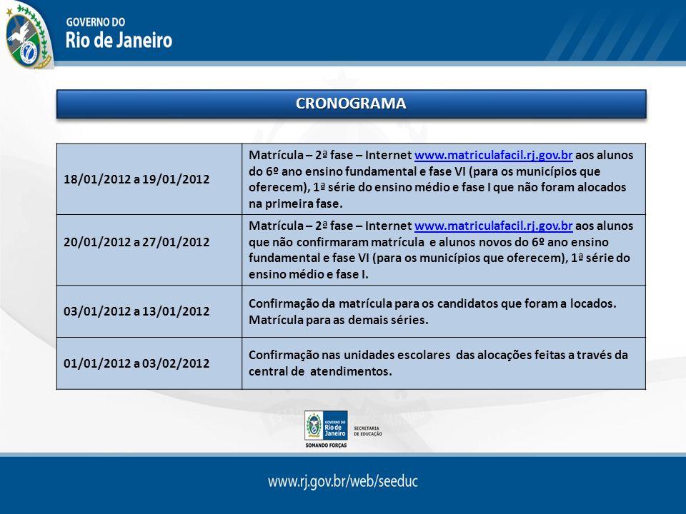 CRONOGRAMA18/01/2012 a 19/01/2012.