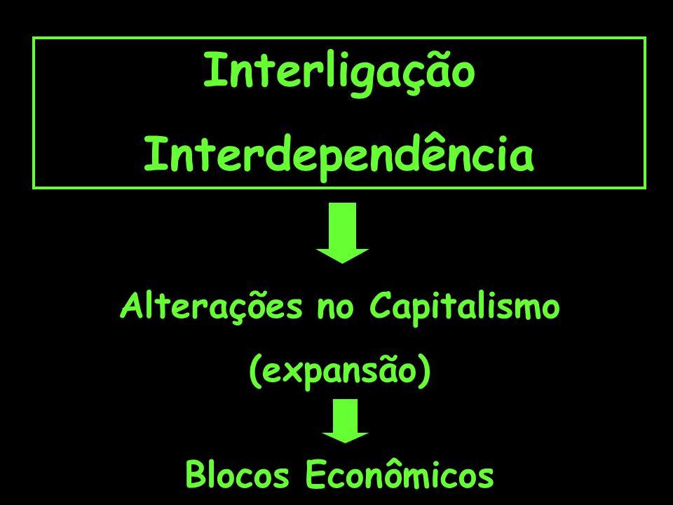 Alterações no Capitalismo