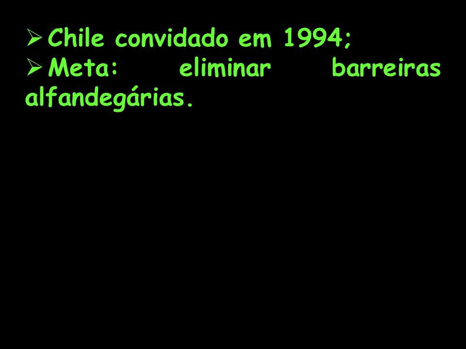 Chile convidado em 1994; Meta: eliminar barreiras alfandegárias.