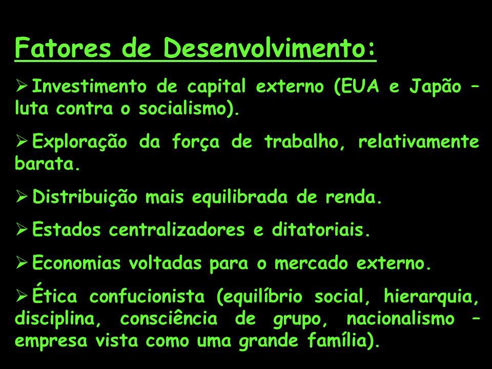 Fatores de Desenvolvimento: