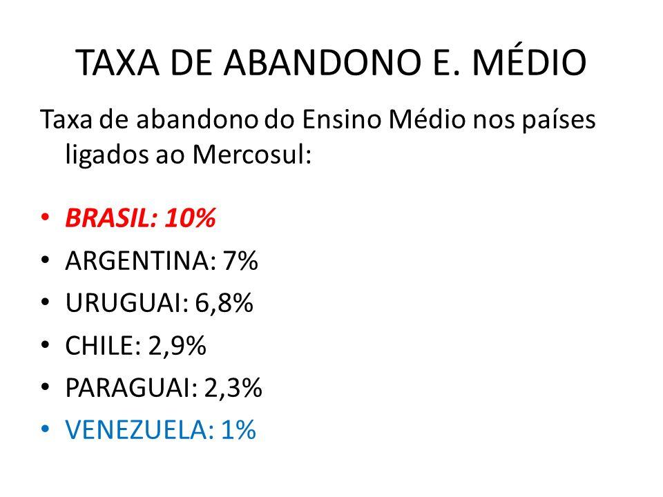 TAXA DE ABANDONO E. MÉDIO