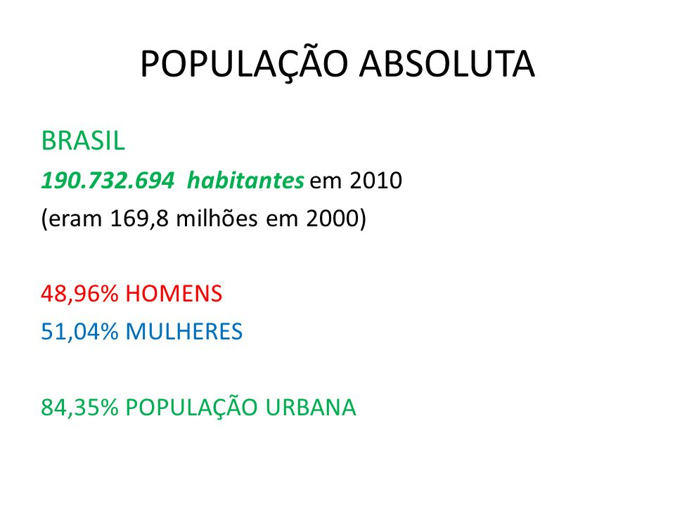 POPULAÇÃO ABSOLUTA BRASIL 190.732.694 habitantes em 2010