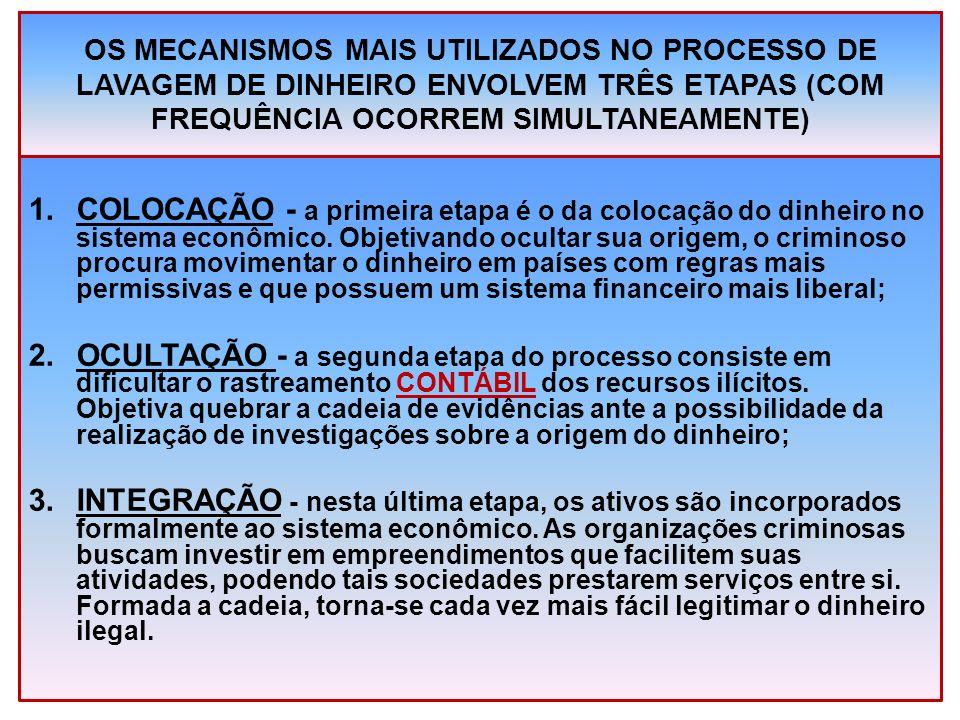 OS MECANISMOS MAIS UTILIZADOS NO PROCESSO DE LAVAGEM DE DINHEIRO ENVOLVEM TRÊS ETAPAS (COM FREQUÊNCIA OCORREM SIMULTANEAMENTE)