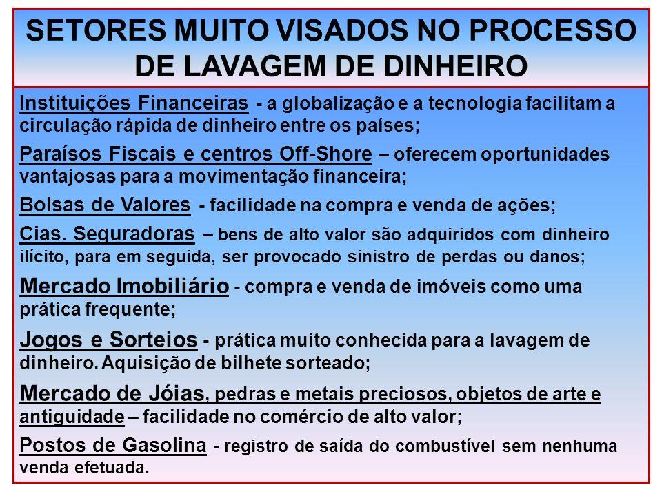 SETORES MUITO VISADOS NO PROCESSO DE LAVAGEM DE DINHEIRO