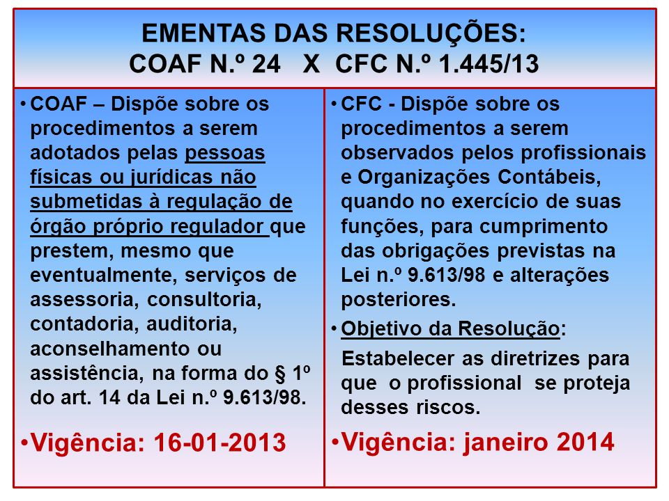 EMENTAS DAS RESOLUÇÕES: COAF N.º 24 X CFC N.º 1.445/13