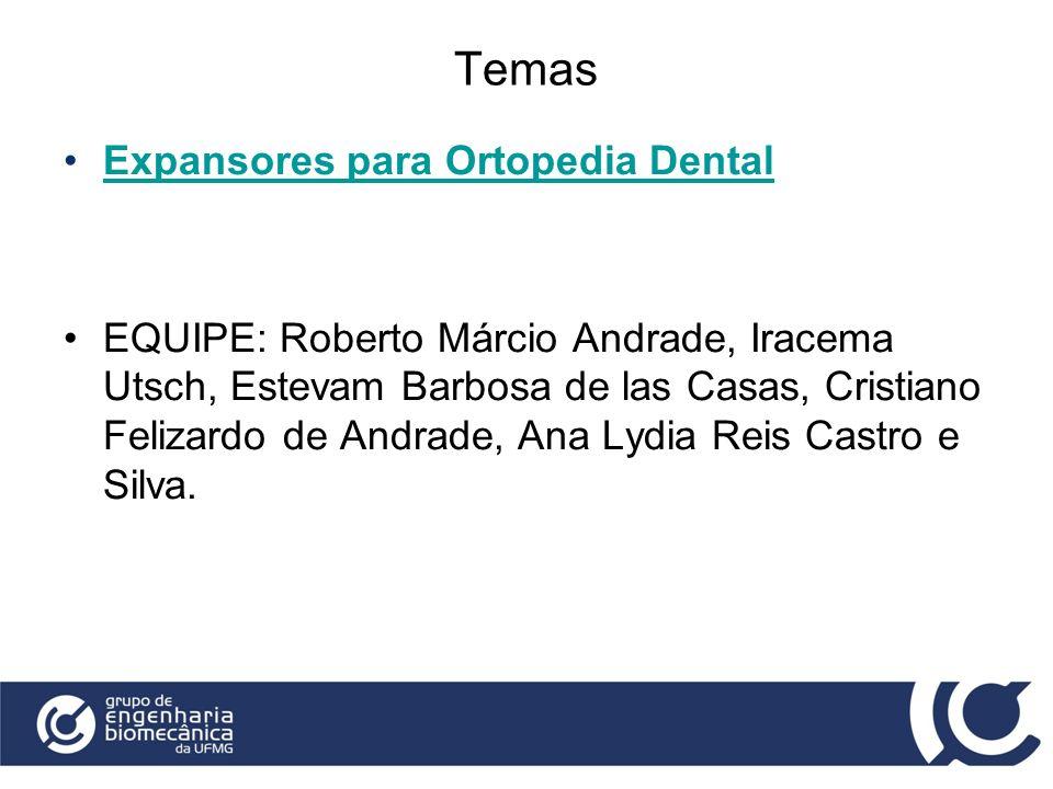 Temas Expansores para Ortopedia Dental