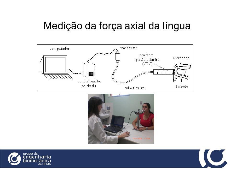 Medição da força axial da língua