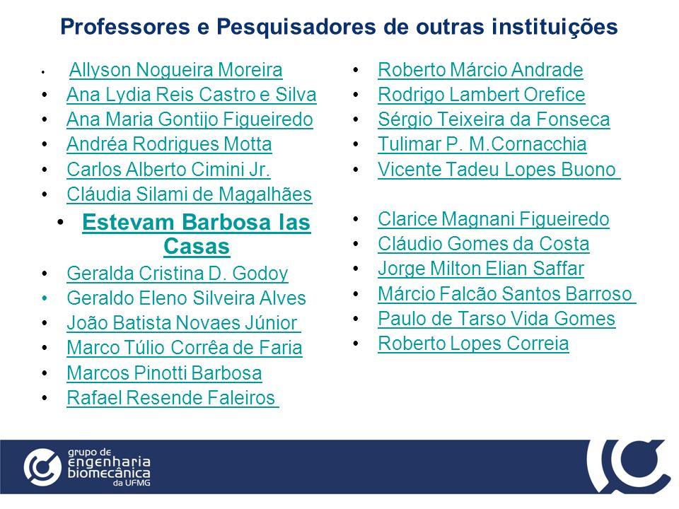 Professores e Pesquisadores de outras instituições