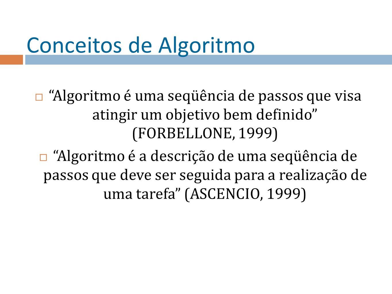 Conceitos de Algoritmo