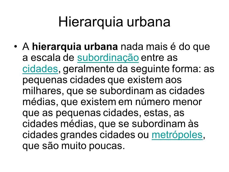 Hierarquia urbana