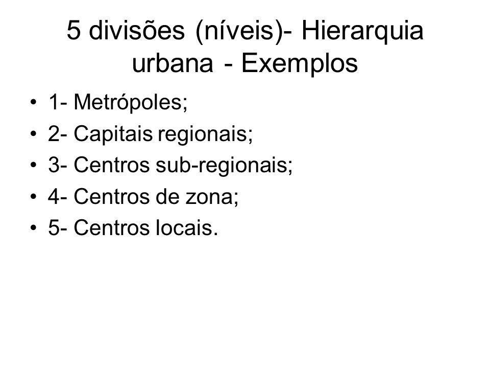 5 divisões (níveis)- Hierarquia urbana - Exemplos