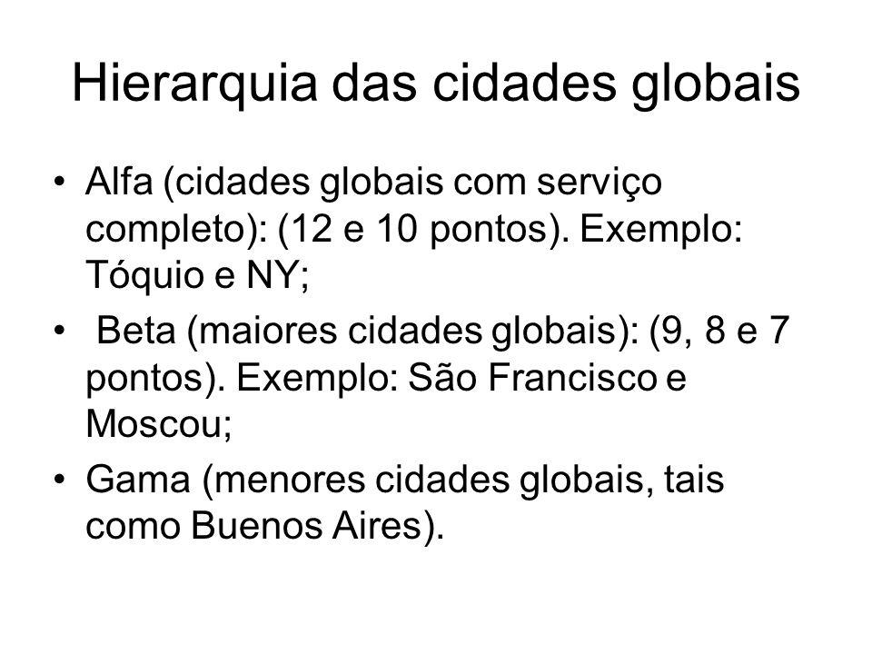 Hierarquia das cidades globais