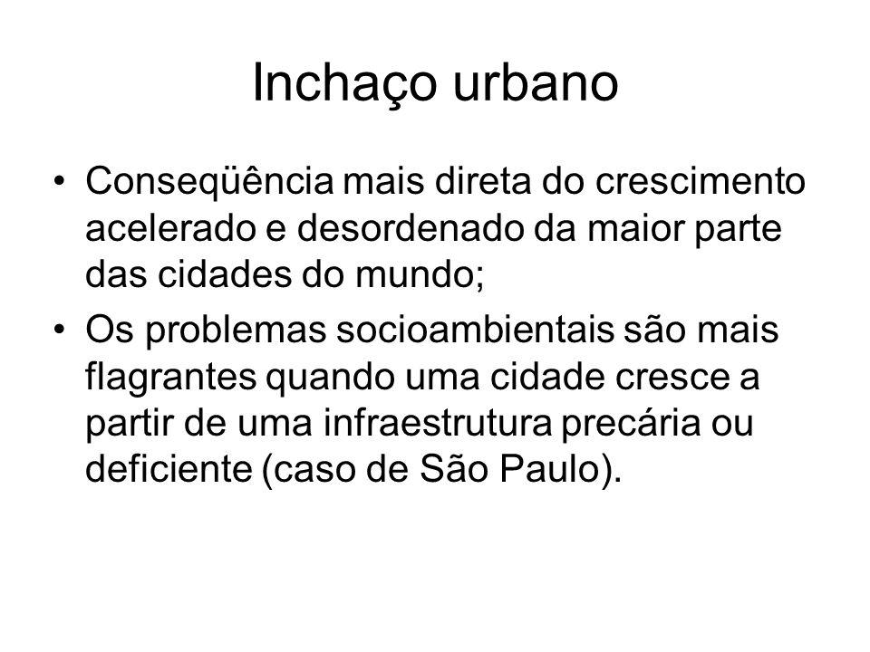 Inchaço urbano Conseqüência mais direta do crescimento acelerado e desordenado da maior parte das cidades do mundo;