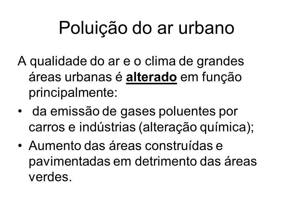 Poluição do ar urbano A qualidade do ar e o clima de grandes áreas urbanas é alterado em função principalmente: