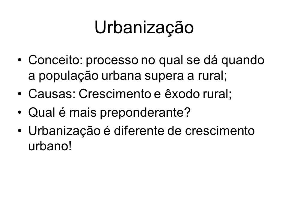 Urbanização Conceito: processo no qual se dá quando a população urbana supera a rural; Causas: Crescimento e êxodo rural;