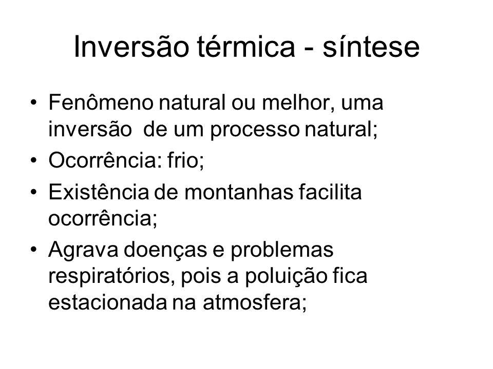 Inversão térmica - síntese