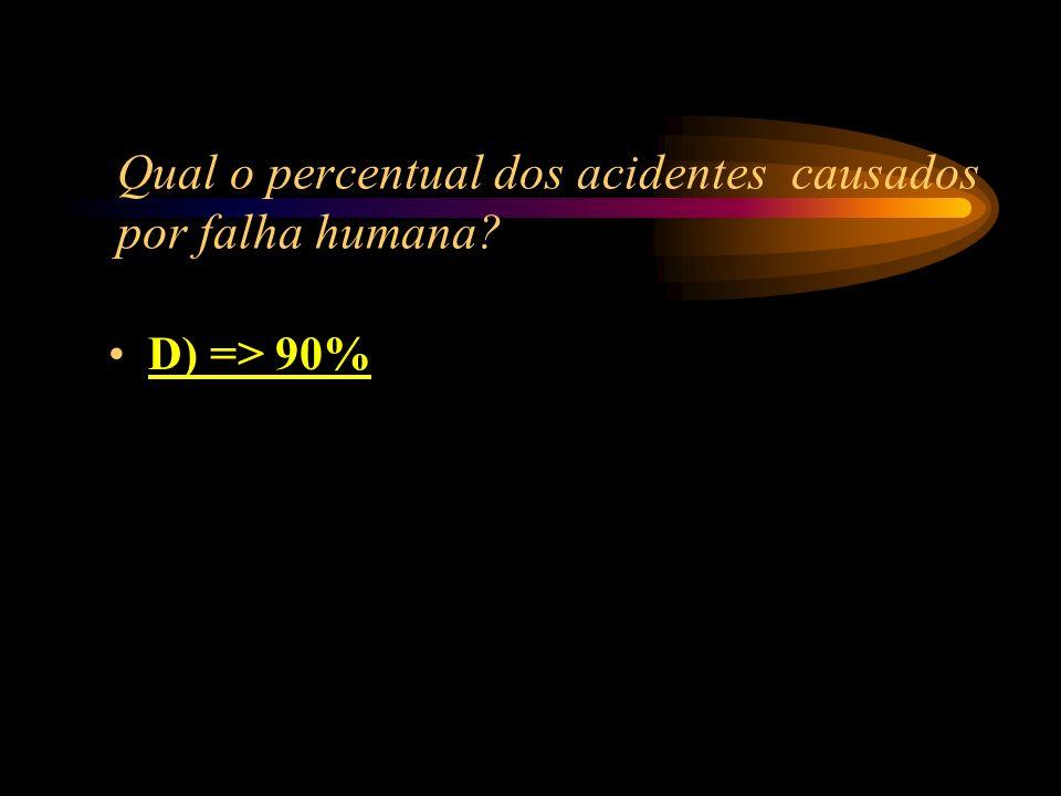 Qual o percentual dos acidentes causados por falha humana