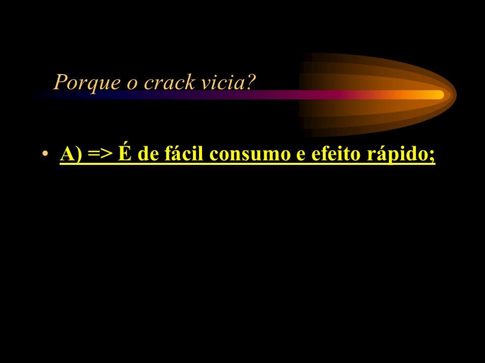 Porque o crack vicia A) => É de fácil consumo e efeito rápido;