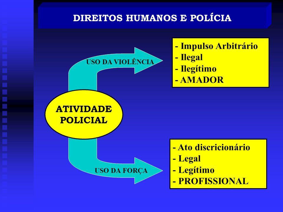 DIREITOS HUMANOS E POLÍCIA