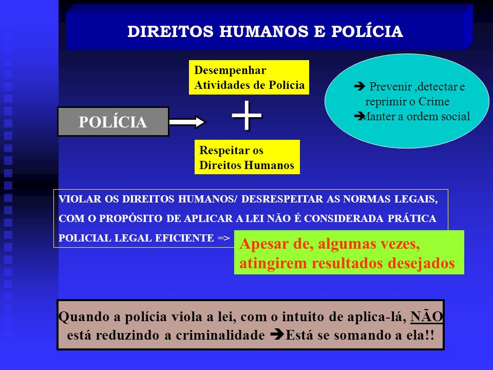 + DIREITOS HUMANOS E POLÍCIA POLÍCIA