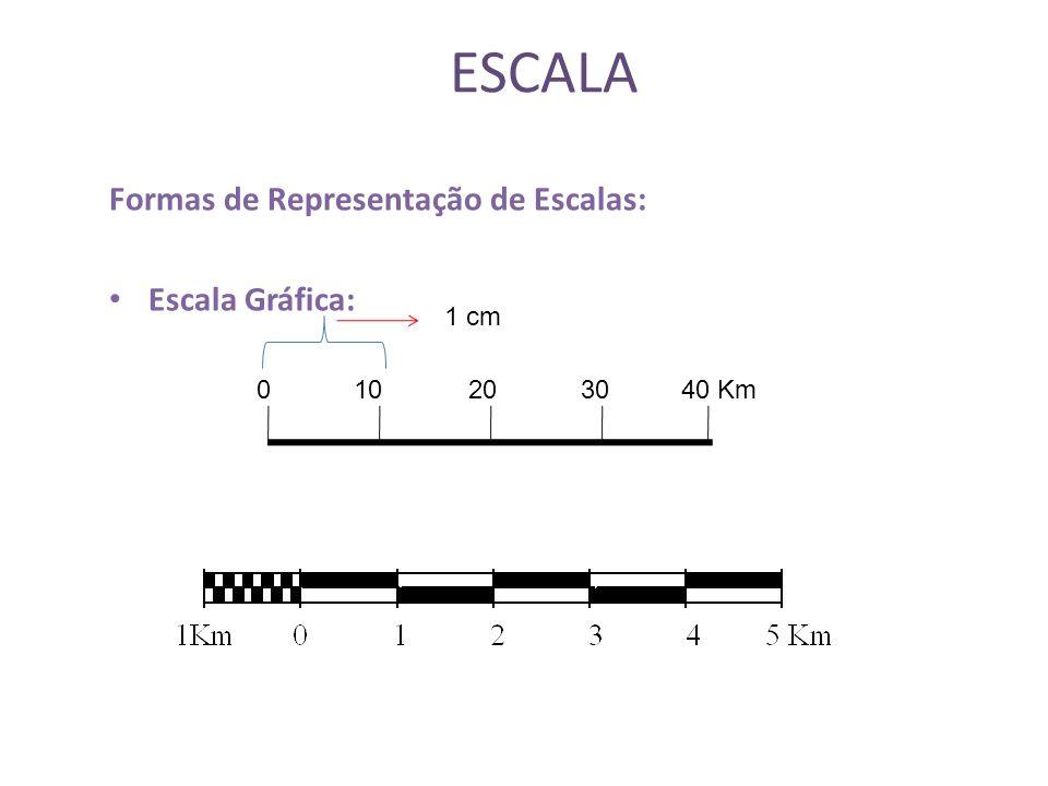 ESCALA Formas de Representação de Escalas: Escala Gráfica: 1 cm 10 20