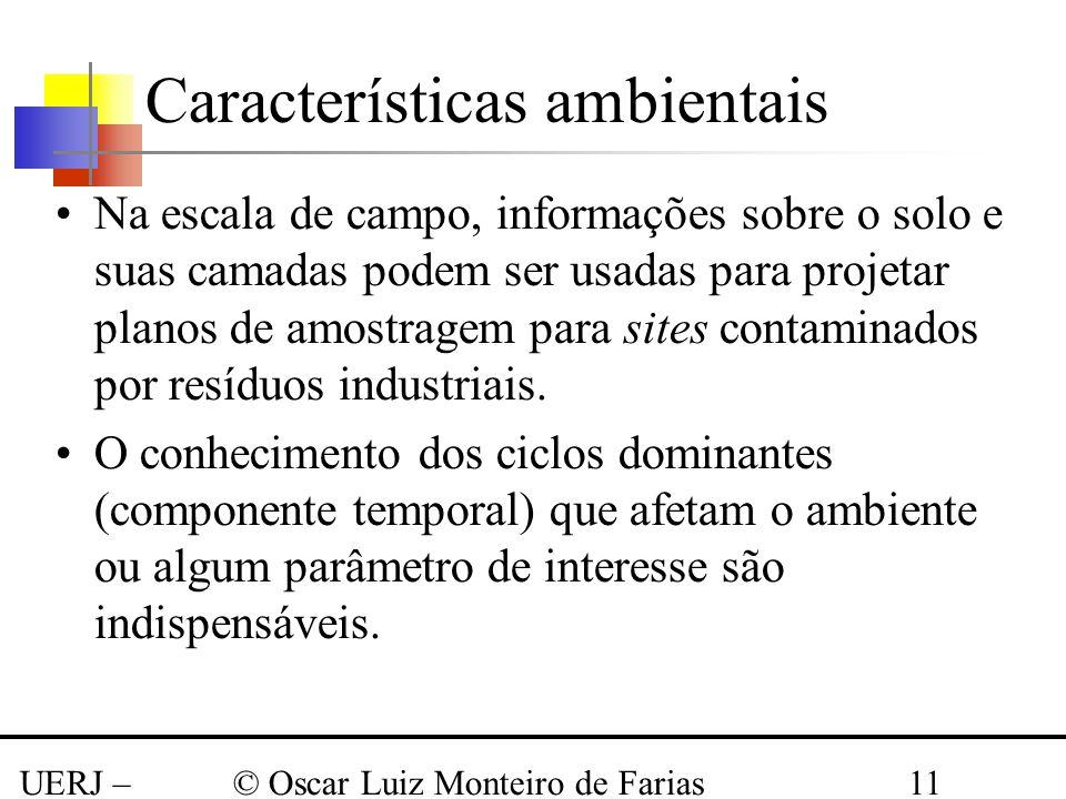 Características ambientais