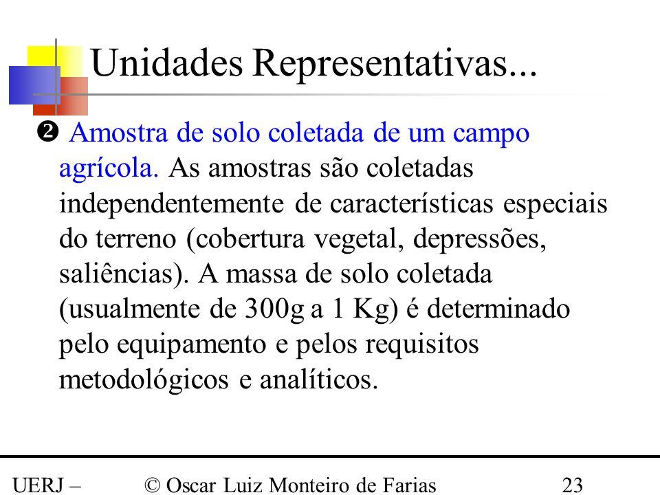 Unidades Representativas...